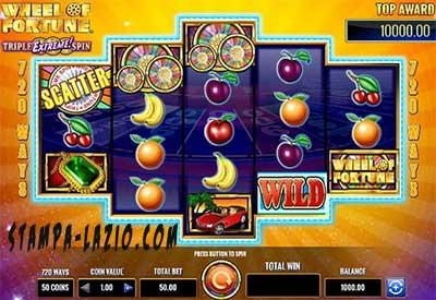 Mengenal Lebih Dalam Mengenai Permainan Slot
